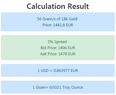 Gold Calculator | Scrap Gold Rate per Gram Calculator